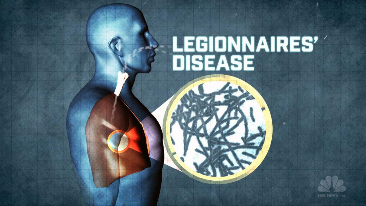 Legionella ASHRAE 188 Standard